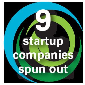 9 startup companies spun out