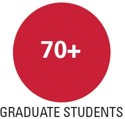 70+ graduate students